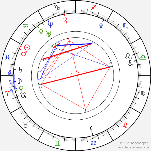 Sophie Turner astro natal birth chart, Sophie Turner horoscope, astrology
