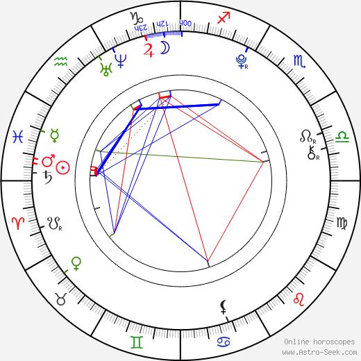 Amir Ali Said tema natale, oroscopo, Amir Ali Said oroscopi gratuiti, astrologia