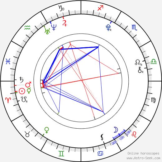Petr Slavík tema natale, oroscopo, Petr Slavík oroscopi gratuiti, astrologia