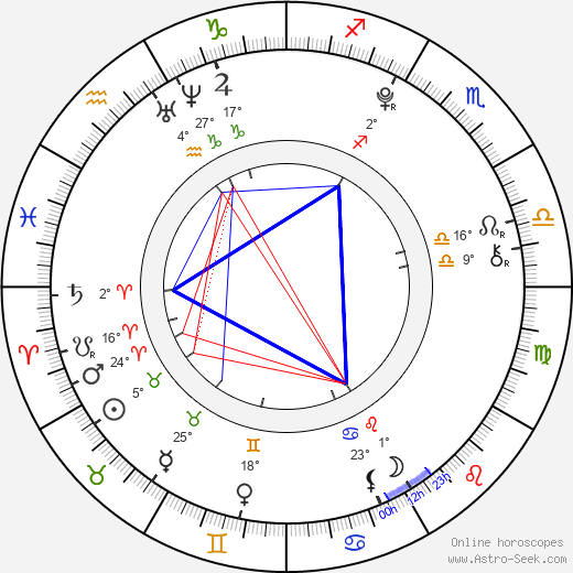 Allisyn Ashley Arm birth chart, biography, wikipedia 2018, 2019
