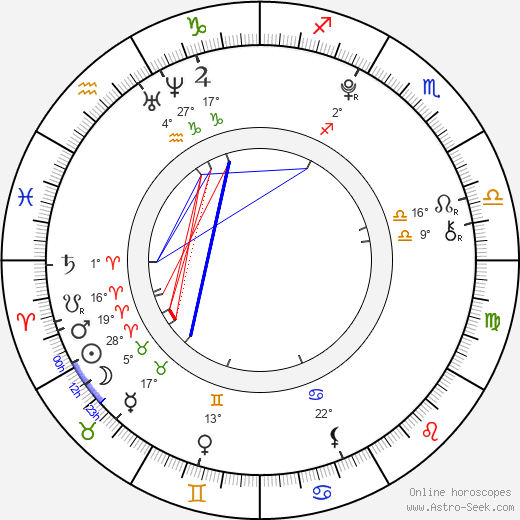Mia Stallard birth chart, biography, wikipedia 2020, 2021