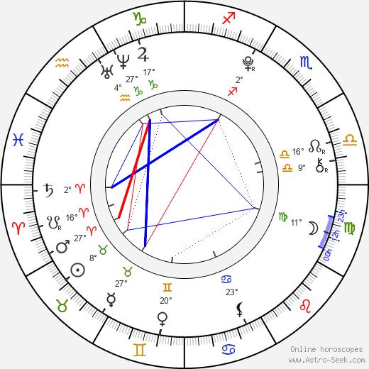 Tony Revolori birth chart, biography, wikipedia 2018, 2019