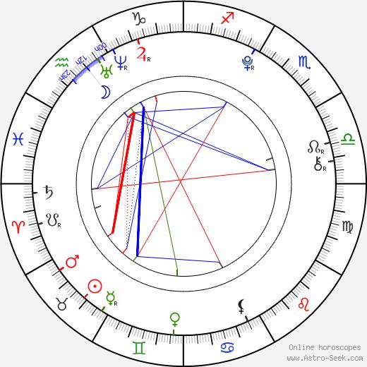 Caroline Costa tema natale, oroscopo, Caroline Costa oroscopi gratuiti, astrologia