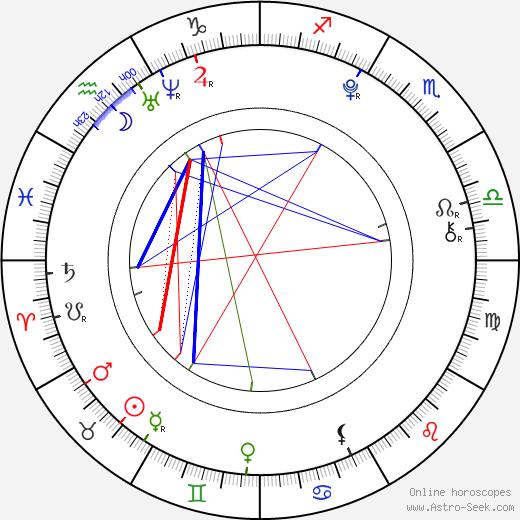 Collins Key birth chart, Collins Key astro natal horoscope, astrology
