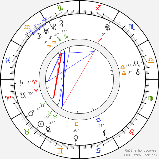 Eliška Čarnegová birth chart, biography, wikipedia 2019, 2020