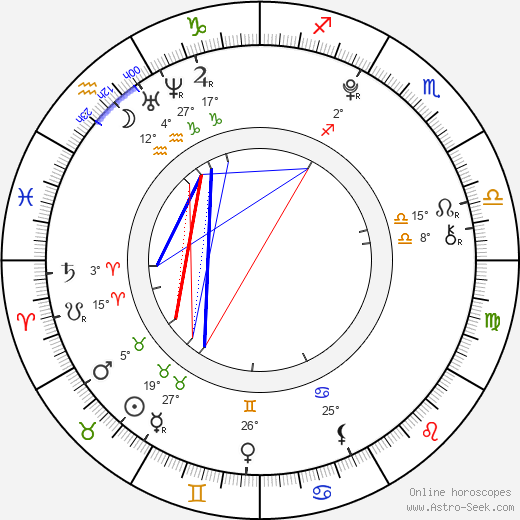 Mary Mouser birth chart, biography, wikipedia 2018, 2019