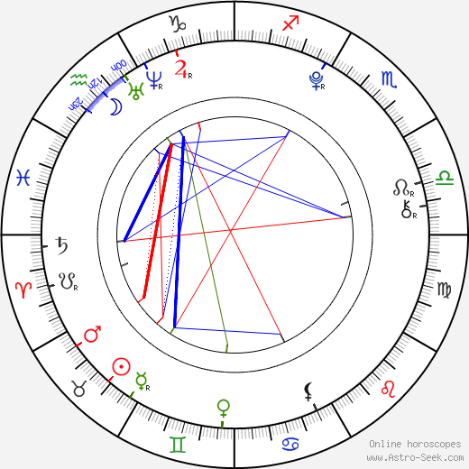 Mary Mouser astro natal birth chart, Mary Mouser horoscope, astrology