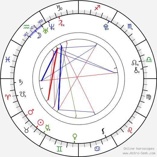 Noah Centineo birth chart, Noah Centineo astro natal horoscope, astrology
