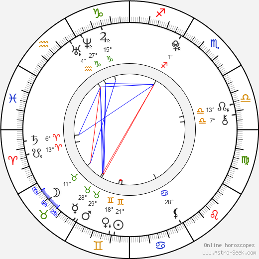 Audrey Whitby birth chart, biography, wikipedia 2019, 2020