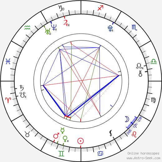 Claudia Lee Mirkowski tema natale, oroscopo, Claudia Lee Mirkowski oroscopi gratuiti, astrologia