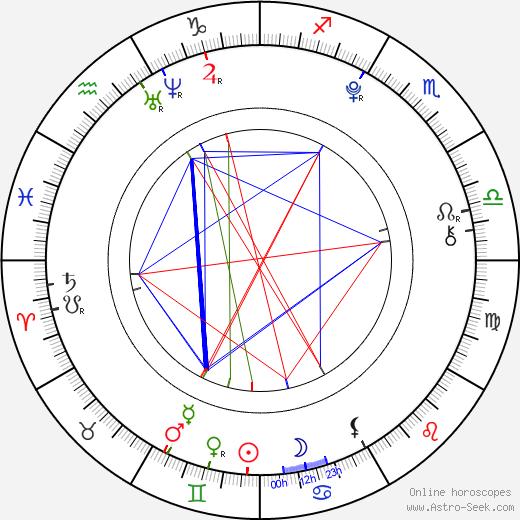 Damani Roberts astro natal birth chart, Damani Roberts horoscope, astrology