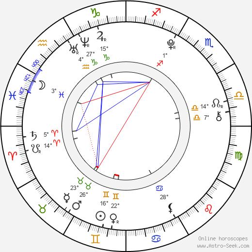 Jasper Harris birth chart, biography, wikipedia 2019, 2020