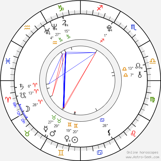 Jesse Lewis birth chart, biography, wikipedia 2018, 2019