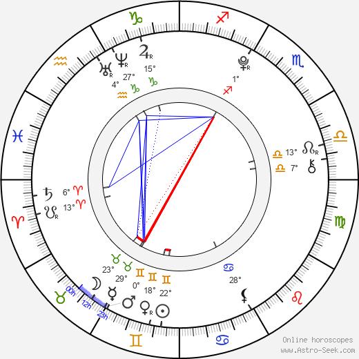 Kodi Smit-McPhee birth chart, biography, wikipedia 2020, 2021