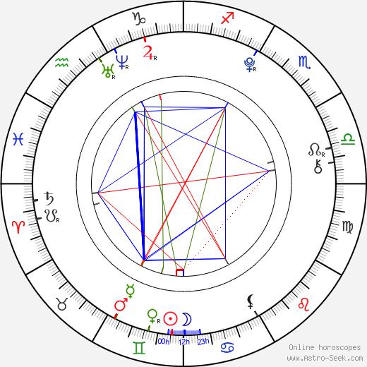 Marek Šácha tema natale, oroscopo, Marek Šácha oroscopi gratuiti, astrologia