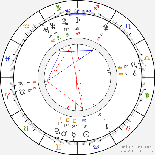 Matilda Merkel birth chart, biography, wikipedia 2019, 2020