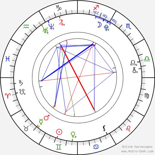 Tom Holland tema natale, oroscopo, Tom Holland oroscopi gratuiti, astrologia