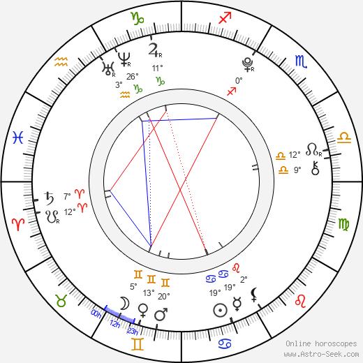 Alessia Cara birth chart, biography, wikipedia 2019, 2020