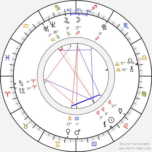 Ashlyn Sanchez birth chart, biography, wikipedia 2019, 2020