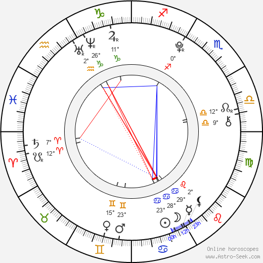 Luke Hemmings birth chart, biography, wikipedia 2019, 2020