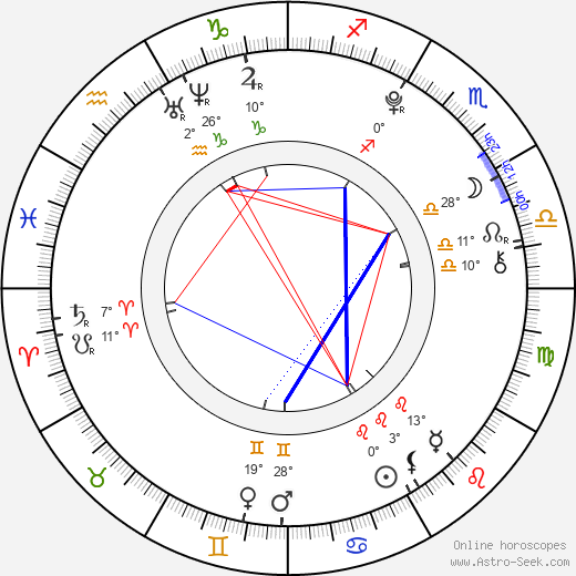 Rachel G. Fox birth chart, biography, wikipedia 2018, 2019