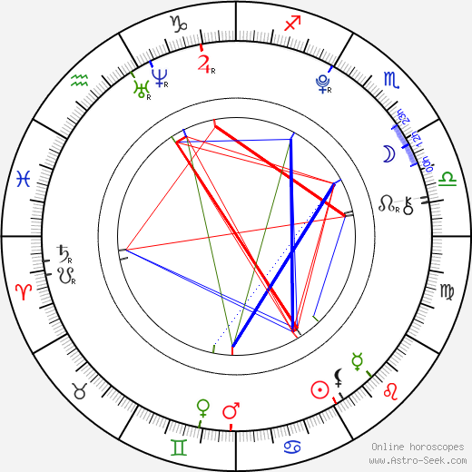 Rachel G. Fox astro natal birth chart, Rachel G. Fox horoscope, astrology