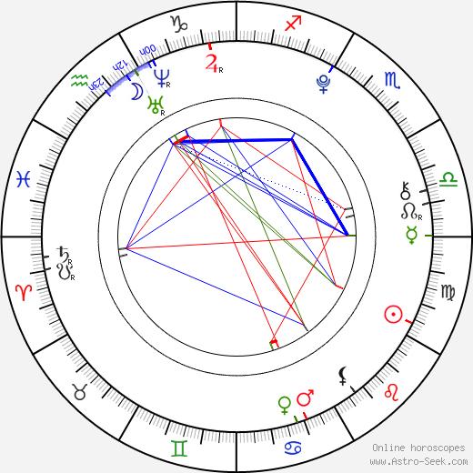 Gracie Dzienny astro natal birth chart, Gracie Dzienny horoscope, astrology
