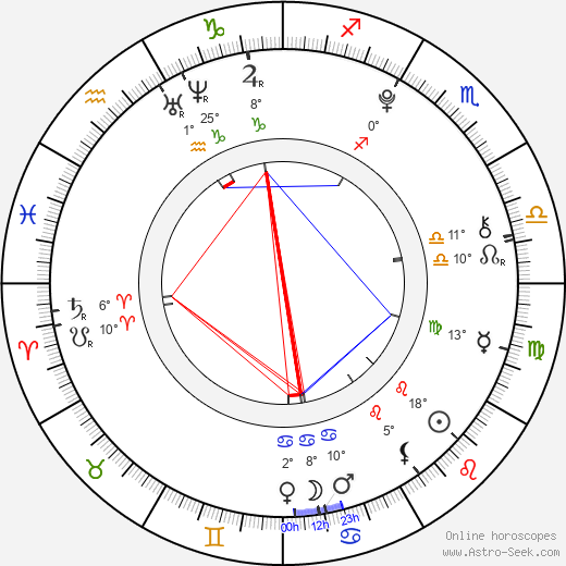 Jacob Latimore birth chart, biography, wikipedia 2019, 2020