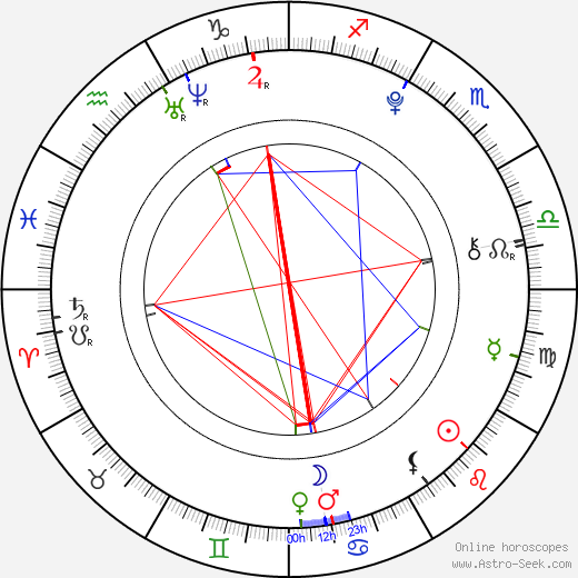Jacob Latimore astro natal birth chart, Jacob Latimore horoscope, astrology
