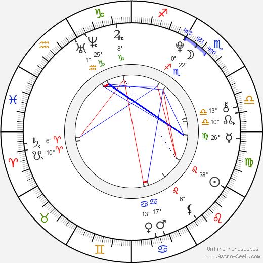 Jamia Simone Nash birth chart, biography, wikipedia 2020, 2021
