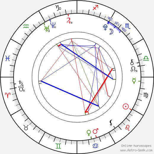Jamia Simone Nash birth chart, Jamia Simone Nash astro natal horoscope, astrology