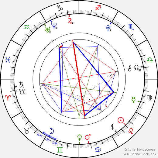 Liam James astro natal birth chart, Liam James horoscope, astrology