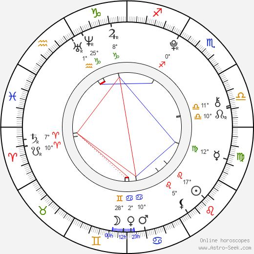 Matthew J. Evans birth chart, biography, wikipedia 2019, 2020