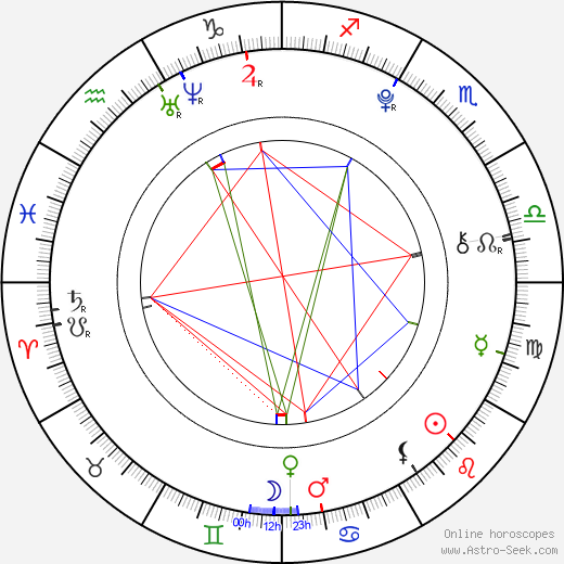 Matthew J. Evans astro natal birth chart, Matthew J. Evans horoscope, astrology