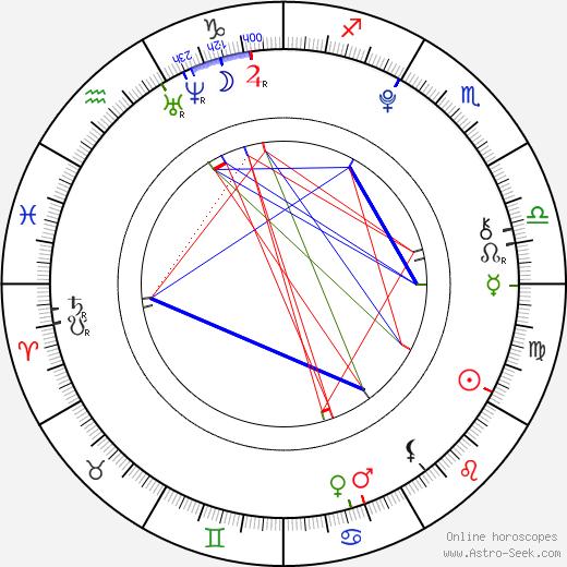 Pauline Grossen astro natal birth chart, Pauline Grossen horoscope, astrology