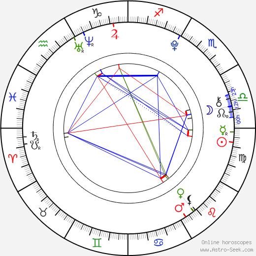 Alexandria Nicole Moore astro natal birth chart, Alexandria Nicole Moore horoscope, astrology