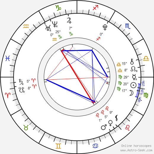 Colin Ford birth chart, biography, wikipedia 2018, 2019