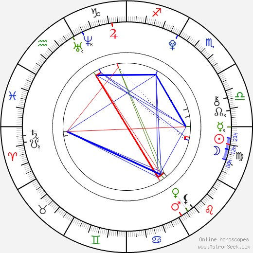 Colin Ford astro natal birth chart, Colin Ford horoscope, astrology