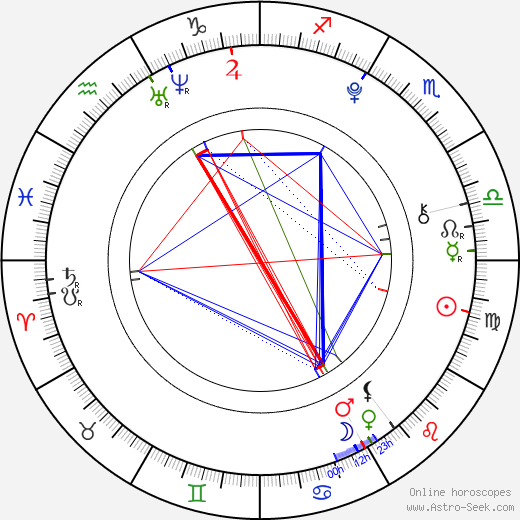 Grace Aronds astro natal birth chart, Grace Aronds horoscope, astrology