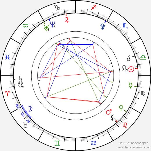 Itai Diakov tema natale, oroscopo, Itai Diakov oroscopi gratuiti, astrologia