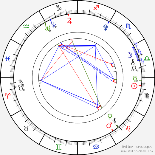 Jake Cherry astro natal birth chart, Jake Cherry horoscope, astrology