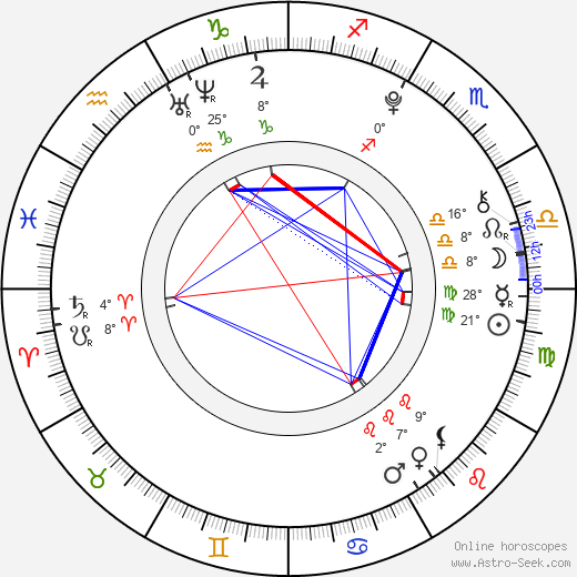 Jasper Publie birth chart, biography, wikipedia 2019, 2020