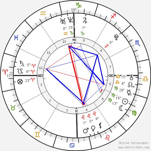 Tegan Lane tema natale, biography, Biografia da Wikipedia 2020, 2021