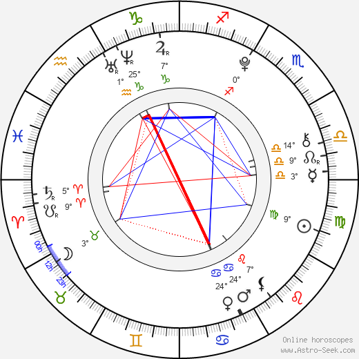 Zendaya birth chart, biography, wikipedia 2018, 2019
