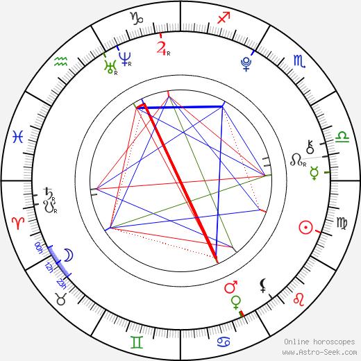 Zendaya Coleman Astro Birth Chart Horoscope Date Of Birth