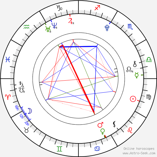 Zendaya astro natal birth chart, Zendaya horoscope, astrology