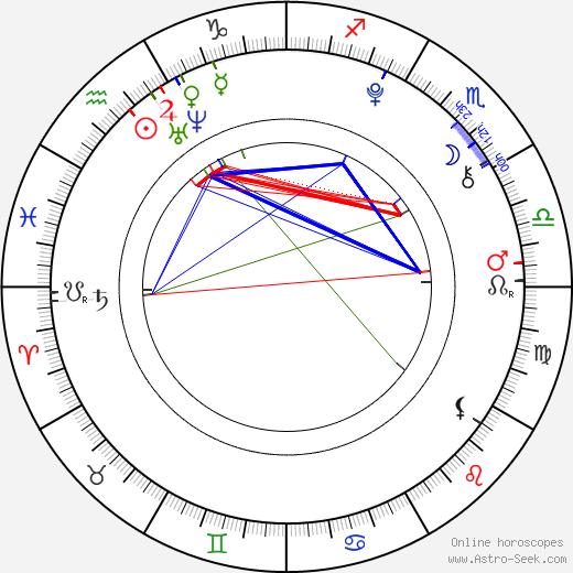 Bruno Schubert день рождения гороскоп, Bruno Schubert Натальная карта онлайн