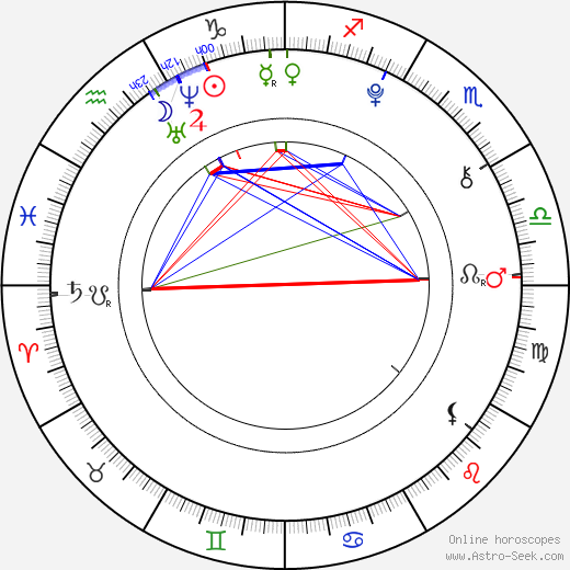 Carlisle Studer astro natal birth chart, Carlisle Studer horoscope, astrology