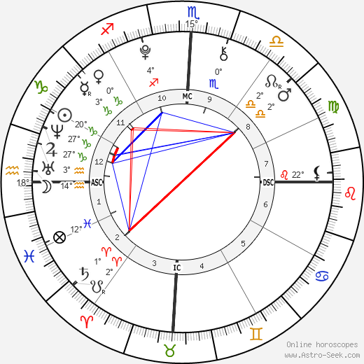 Cody Simpson birth chart, biography, wikipedia 2018, 2019