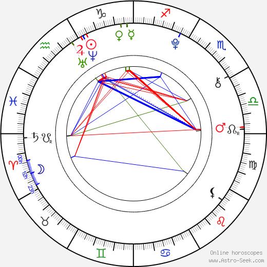 Damian Ul astro natal birth chart, Damian Ul horoscope, astrology